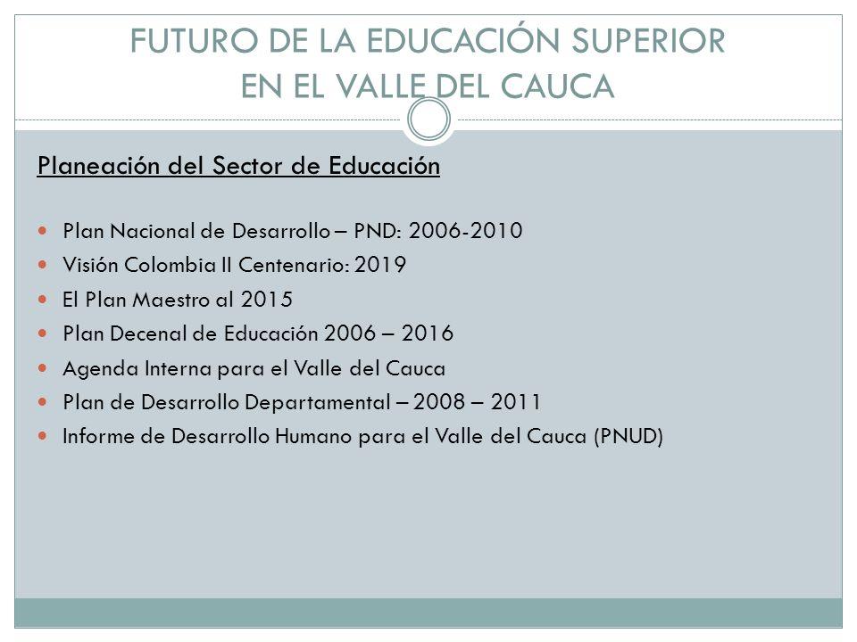 FUTURO DE LA EDUCACIÓN SUPERIOR EN EL VALLE DEL CAUCA Planeación del Sector de Educación Plan Nacional de Desarrollo – PND: 2006-2010 Visión Colombia II Centenario: 2019 El Plan Maestro al 2015 Plan Decenal de Educación 2006 – 2016 Agenda Interna para el Valle del Cauca Plan de Desarrollo Departamental – 2008 – 2011 Informe de Desarrollo Humano para el Valle del Cauca (PNUD)