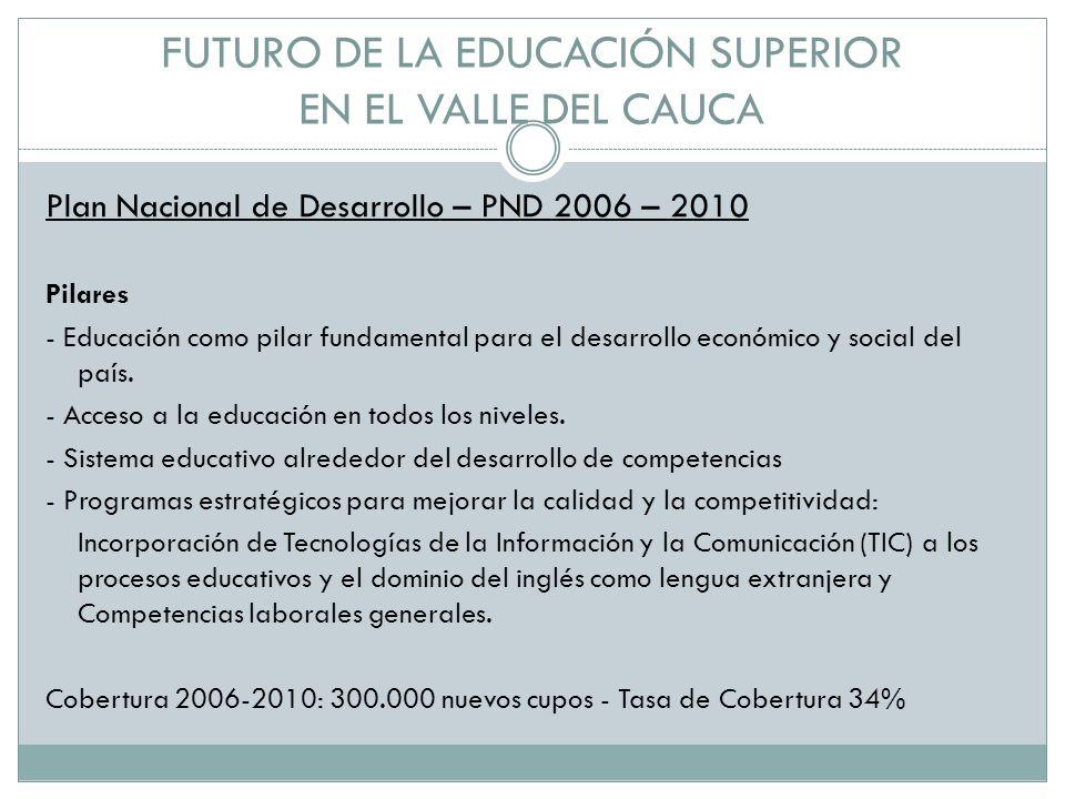 FUTURO DE LA EDUCACIÓN SUPERIOR EN EL VALLE DEL CAUCA Plan Nacional de Desarrollo – PND 2006 – 2010 Pilares - Educación como pilar fundamental para el desarrollo económico y social del país.