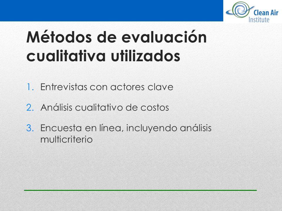 Métodos de evaluación cualitativa utilizados 1.Entrevistas con actores clave 2.Análisis cualitativo de costos 3.Encuesta en línea, incluyendo análisis
