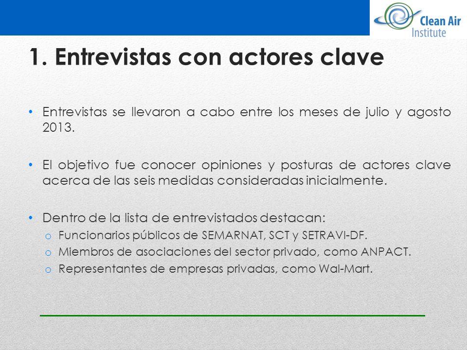 1. Entrevistas con actores clave Entrevistas se llevaron a cabo entre los meses de julio y agosto 2013. El objetivo fue conocer opiniones y posturas d