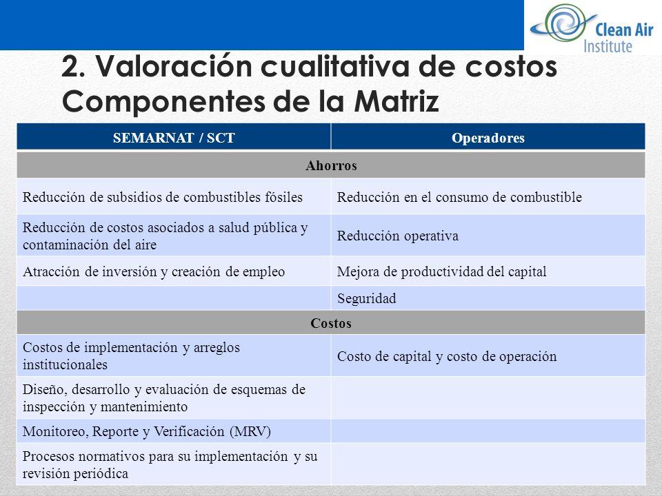 2. Valoración cualitativa de costos Componentes de la Matriz SEMARNAT / SCTOperadores Ahorros Reducción de subsidios de combustibles fósilesReducción
