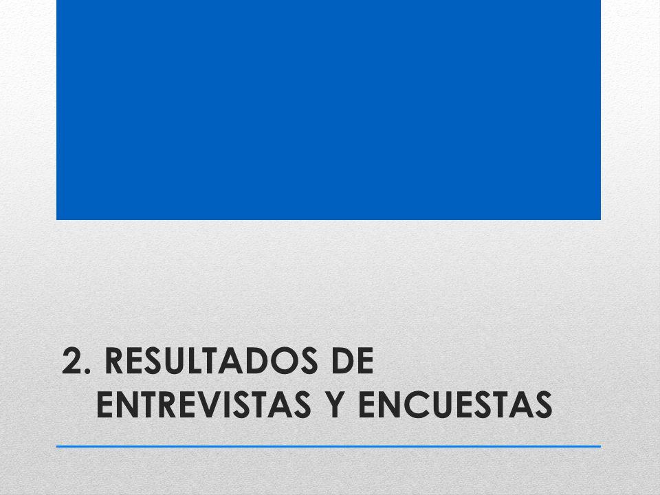 2. RESULTADOS DE ENTREVISTAS Y ENCUESTAS