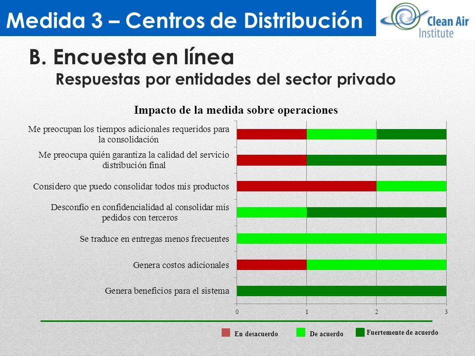 Impacto de la medida sobre operaciones En desacuerdoDe acuerdo Fuertemente de acuerdo Medida 3 – Centros de Distribución B. Encuesta en línea Respuest