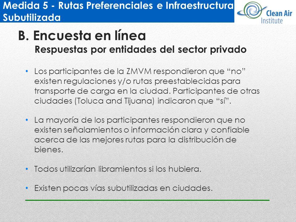Medida 5 - Rutas Preferenciales e Infraestructura Subutilizada Los participantes de la ZMVM respondieron que no existen regulaciones y/o rutas preesta