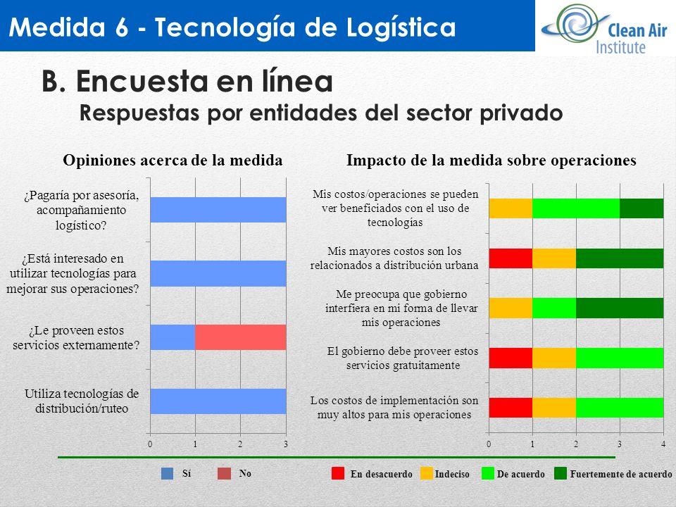 Opiniones acerca de la medidaImpacto de la medida sobre operaciones SíNo En desacuerdoIndeciso Medida 6 - Tecnología de Logística De acuerdoFuertement