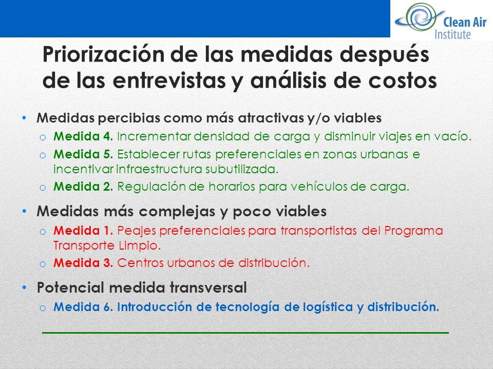 Priorización de las medidas después de las entrevistas y análisis de costos Medidas percibias como más atractivas y/o viables o Medida 4. Incrementar
