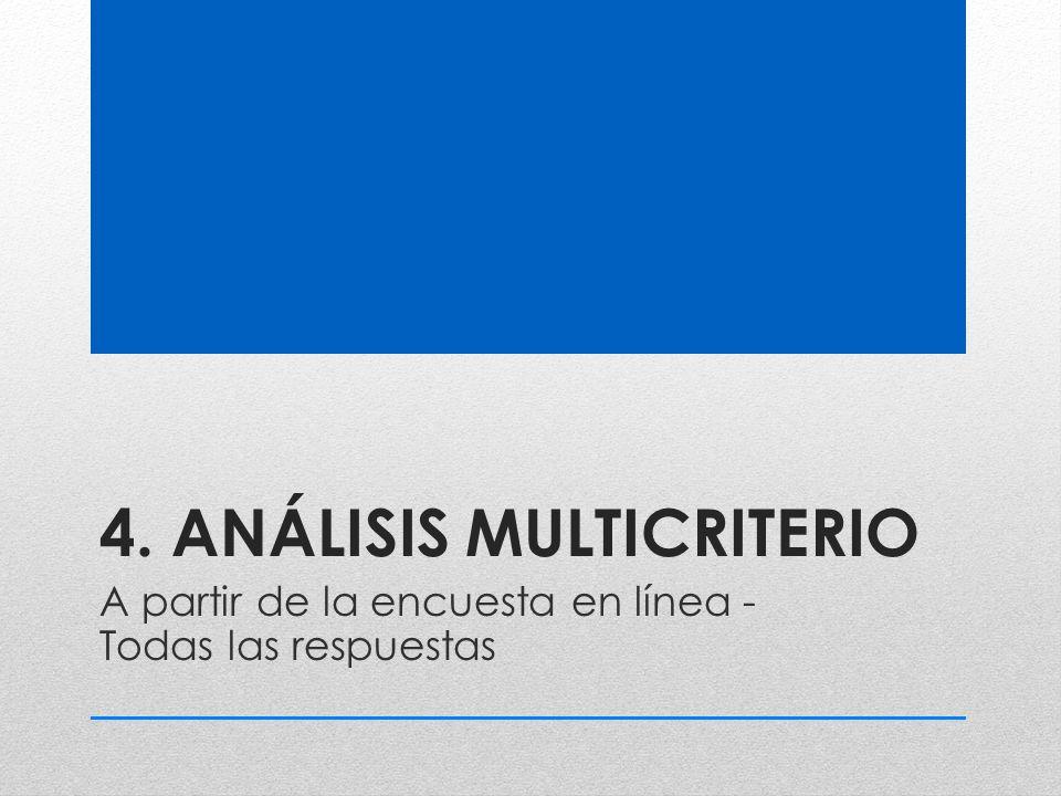 4. ANÁLISIS MULTICRITERIO A partir de la encuesta en línea - Todas las respuestas