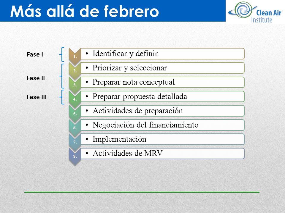 Más allá de febrero Fase III Fase I Fase II 1. Identificar y definir 2. Priorizar y seleccionar 3. Preparar nota conceptual 4. Preparar propuesta deta