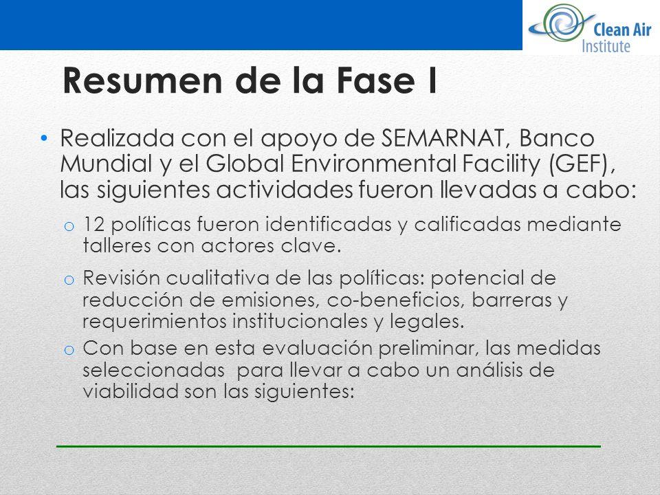 Resumen de la Fase I Realizada con el apoyo de SEMARNAT, Banco Mundial y el Global Environmental Facility (GEF), las siguientes actividades fueron lle