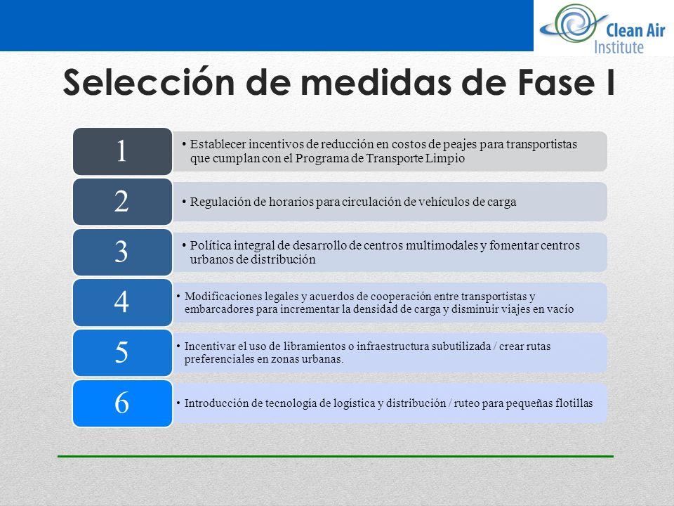Selección de medidas de Fase I Establecer incentivos de reducción en costos de peajes para transportistas que cumplan con el Programa de Transporte Li