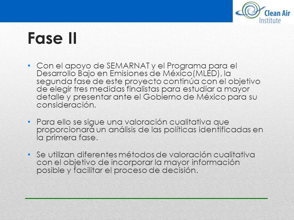 Fase II Con el apoyo de SEMARNAT y el Programa para el Desarrollo Bajo en Emisiones de México(MLED), la segunda fase de este proyecto continúa con el