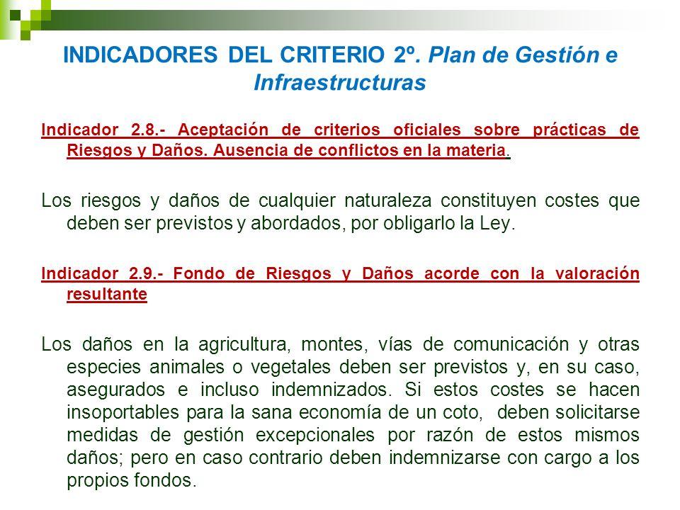 INDICADORES DEL CRITERIO 2º. Plan de Gestión e Infraestructuras Indicador 2.8.- Aceptación de criterios oficiales sobre prácticas de Riesgos y Daños.