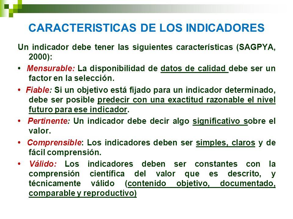 CARACTERISTICAS DE LOS INDICADORES Un indicador debe tener las siguientes características (SAGPYA, 2000): Mensurable: La disponibilidad de datos de ca