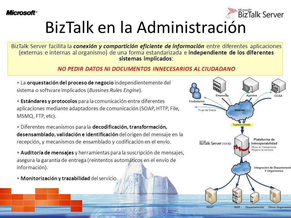 BizTalk en la Administración Sist.Información EXTERNOS Sist.
