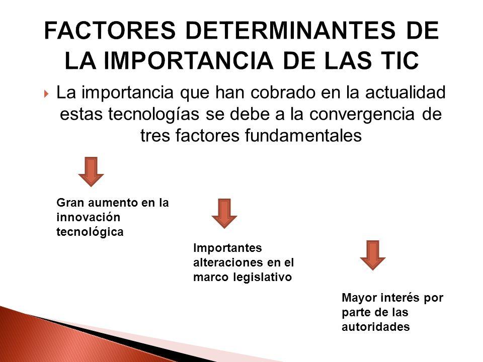 La importancia que han cobrado en la actualidad estas tecnologías se debe a la convergencia de tres factores fundamentales Gran aumento en la innovación tecnológica Importantes alteraciones en el marco legislativo Mayor interés por parte de las autoridades