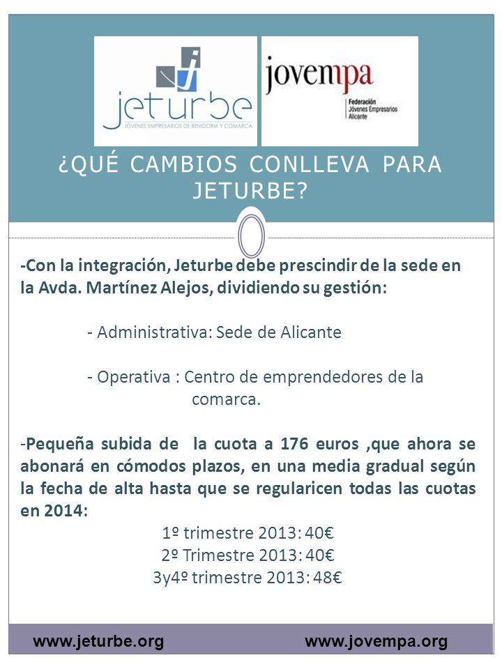 -Con la integración, Jeturbe debe prescindir de la sede en la Avda.