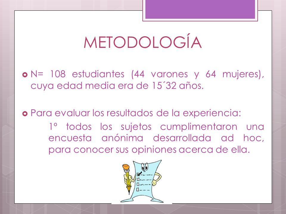 METODOLOGÍA N= 108 estudiantes (44 varones y 64 mujeres), cuya edad media era de 15´32 años.