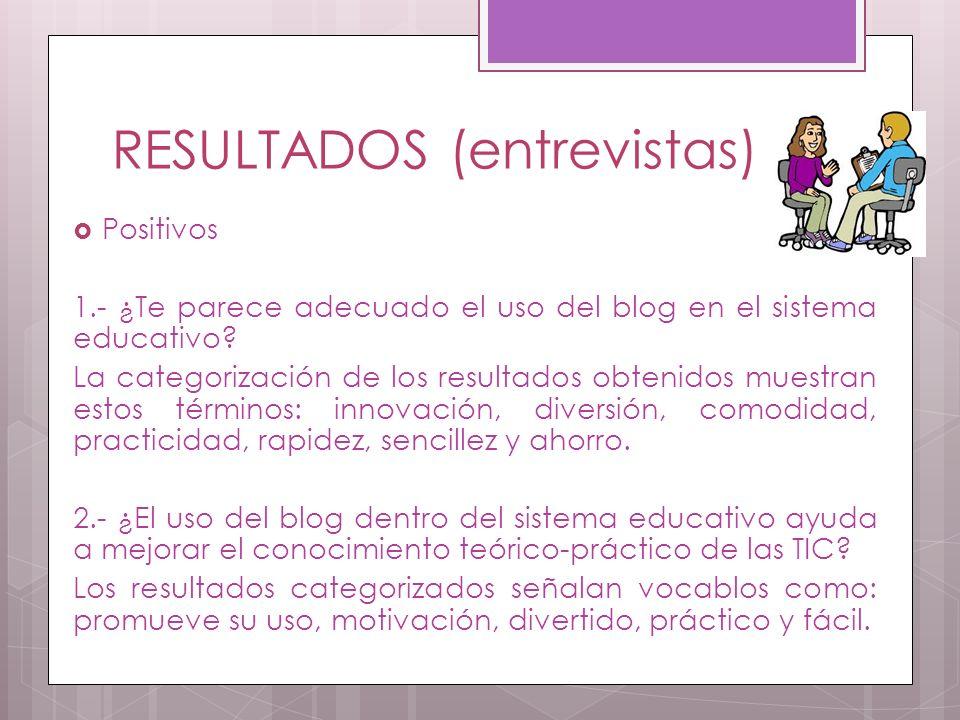 RESULTADOS (entrevistas) Positivos 1.- ¿Te parece adecuado el uso del blog en el sistema educativo.