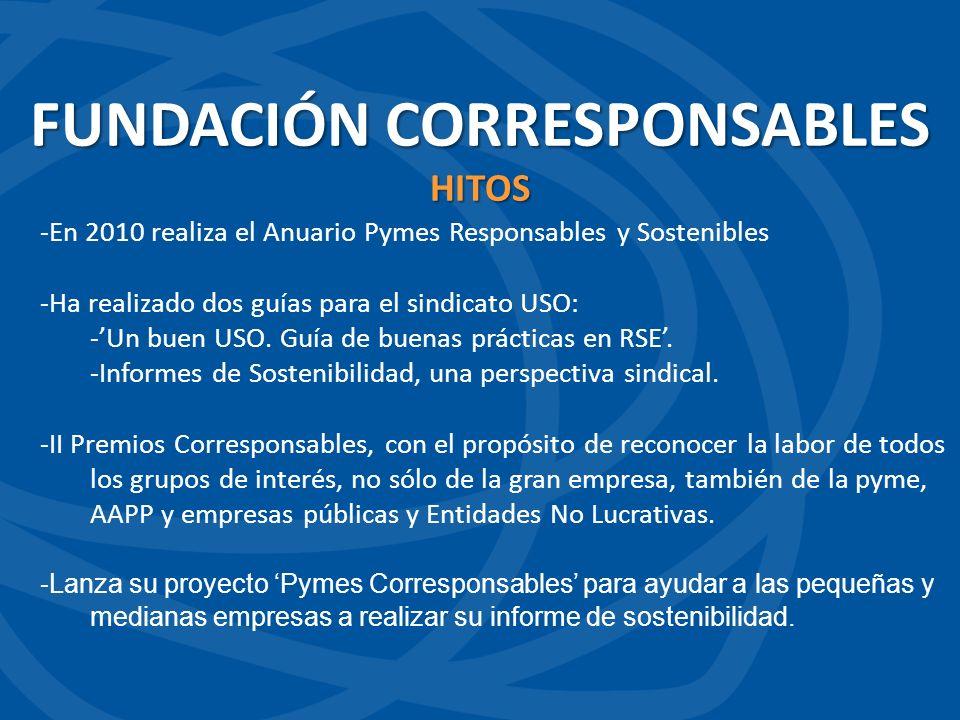 -En 2010 realiza el Anuario Pymes Responsables y Sostenibles -Ha realizado dos guías para el sindicato USO: -Un buen USO.