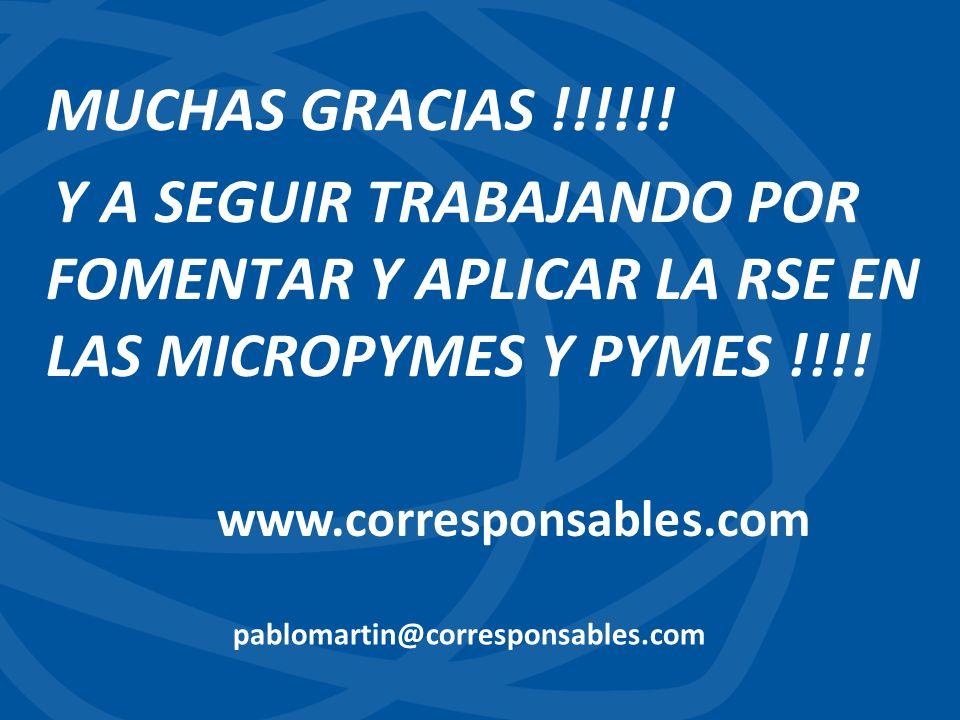 MUCHAS GRACIAS !!!!!! Y A SEGUIR TRABAJANDO POR FOMENTAR Y APLICAR LA RSE EN LAS MICROPYMES Y PYMES !!!! pablomartin@corresponsables.com www.correspon