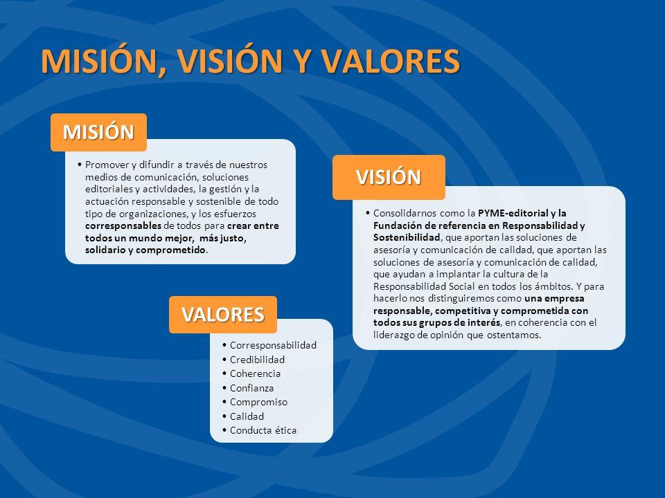 MISIÓN, VISIÓN Y VALORES Promover y difundir a través de nuestros medios de comunicación, soluciones editoriales y actividades, la gestión y la actuac