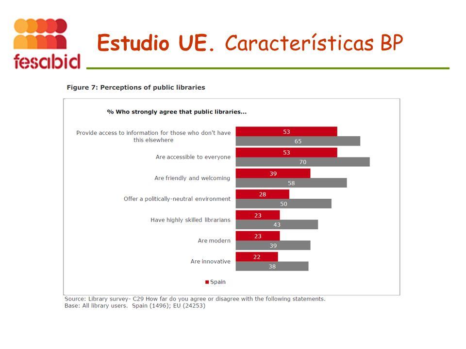 Estudio UE. Características BP