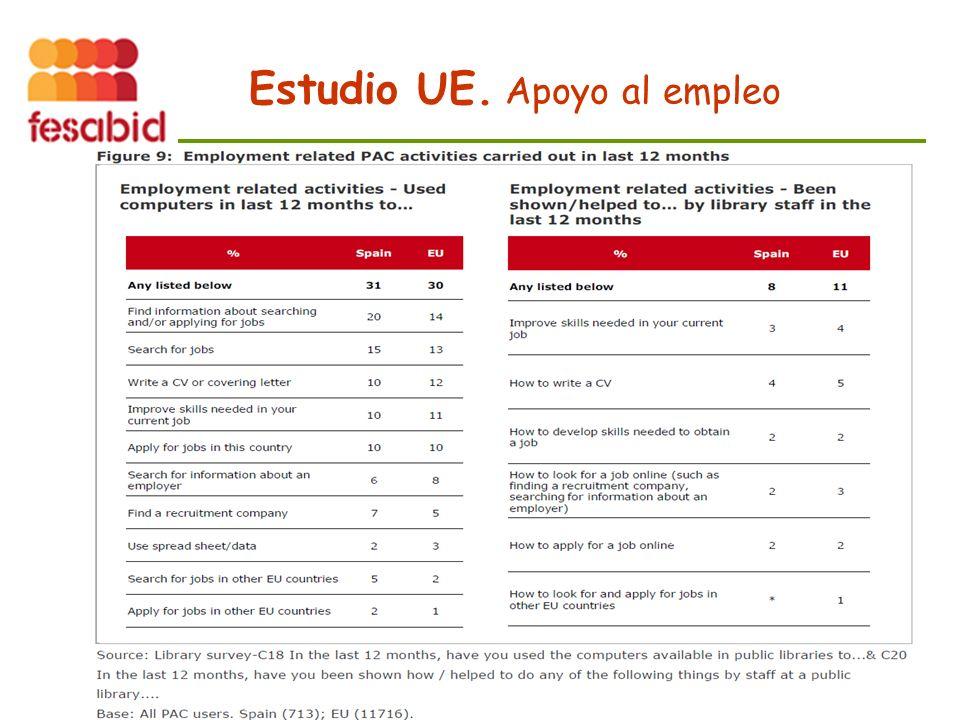 Estudio UE. Apoyo al empleo