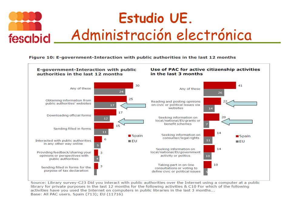 Estudio UE. Administración electrónica