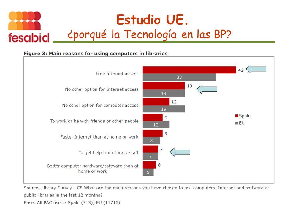 Estudio UE. ¿porqué la Tecnología en las BP