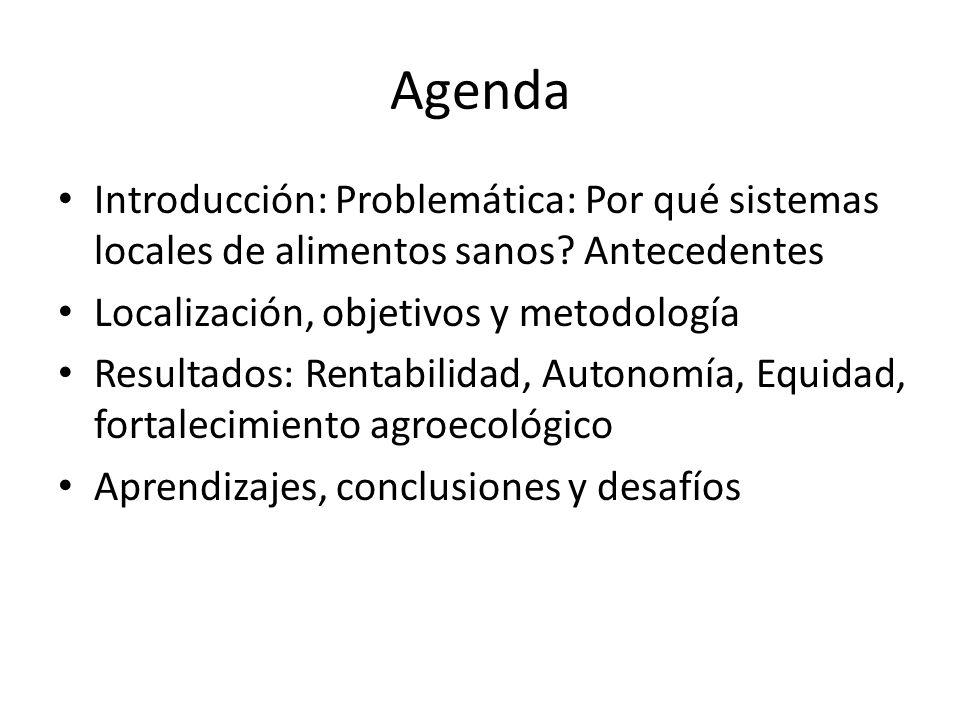 Agenda Introducción: Problemática: Por qué sistemas locales de alimentos sanos.