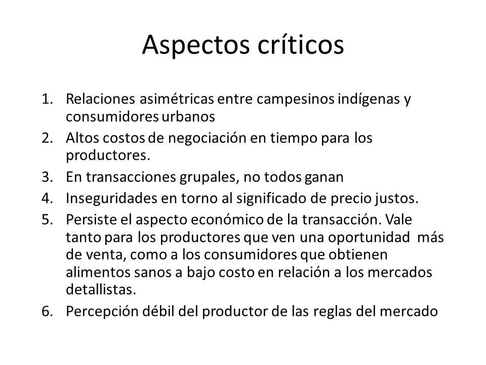 Aspectos críticos 1.Relaciones asimétricas entre campesinos indígenas y consumidores urbanos 2.Altos costos de negociación en tiempo para los productores.