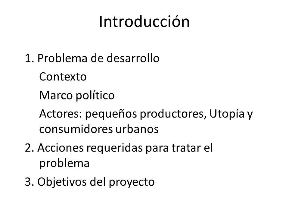 Introducción 1.