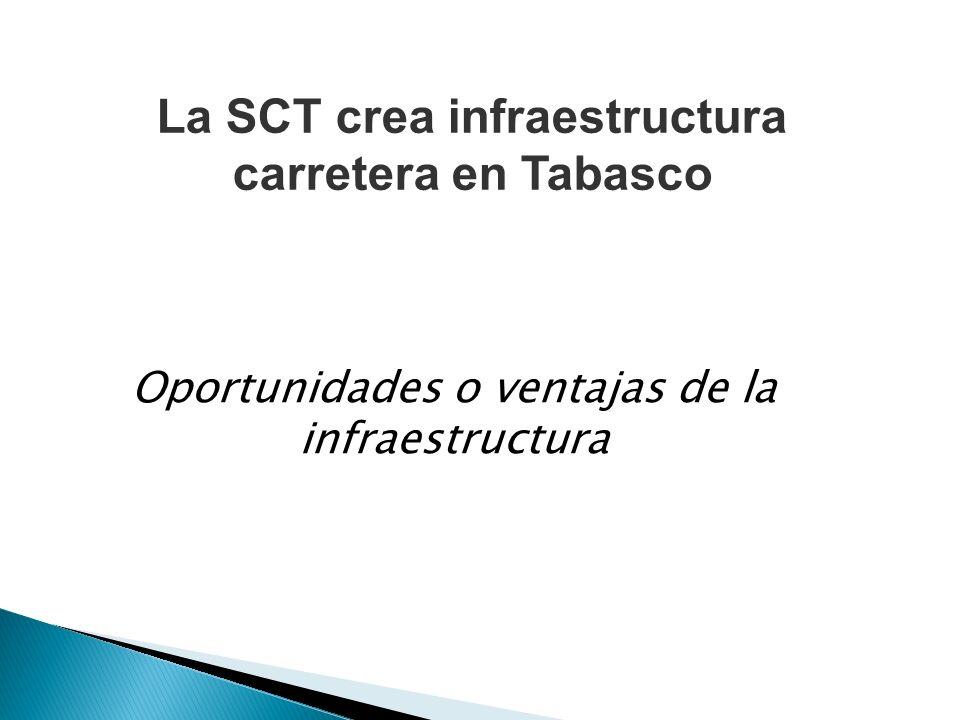 La SCT crea infraestructura carretera en Tabasco Oportunidades o ventajas de la infraestructura