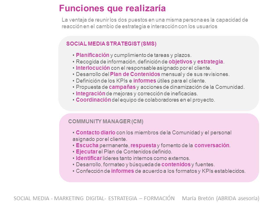 SOCIAL MEDIA STRATEGIST (SMS) COMMUNITY MANAGER (CM) Funciones que realizaría Planificación y cumplimiento de tareas y plazos. Recogida de información