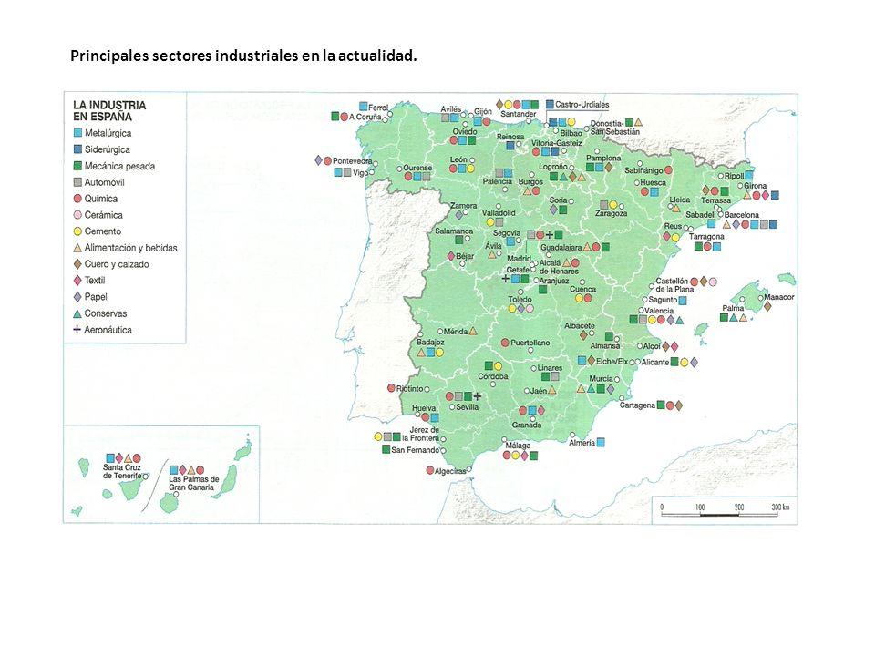 Principales sectores industriales en la actualidad.