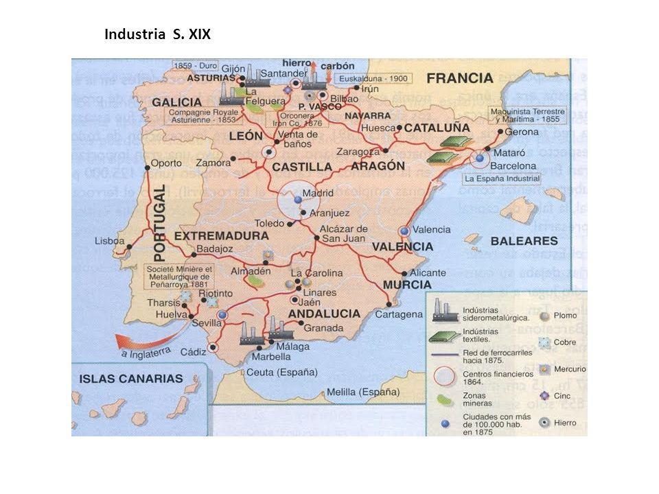 Industria S. XIX