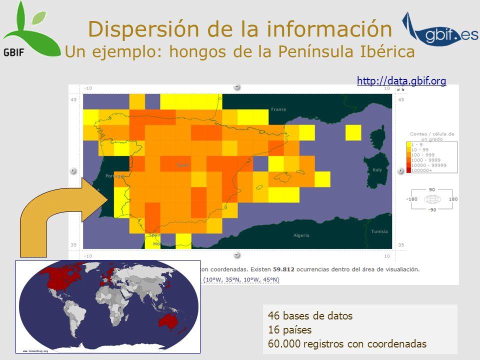 Dispersión de la información Un ejemplo: hongos de la Península Ibérica 46 bases de datos 16 países 60.000 registros con coordenadas http://data.gbif.