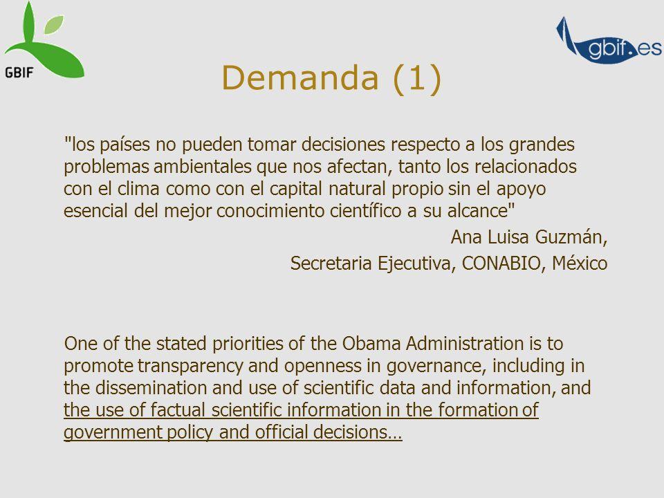 Demanda (1)