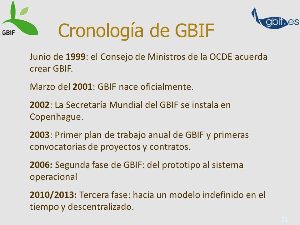 22 Cronología de GBIF Junio de 1999: el Consejo de Ministros de la OCDE acuerda crear GBIF. Marzo del 2001: GBIF nace oficialmente. 2002: La Secretarí