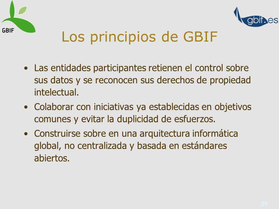 25 Los principios de GBIF Las entidades participantes retienen el control sobre sus datos y se reconocen sus derechos de propiedad intelectual. Colabo