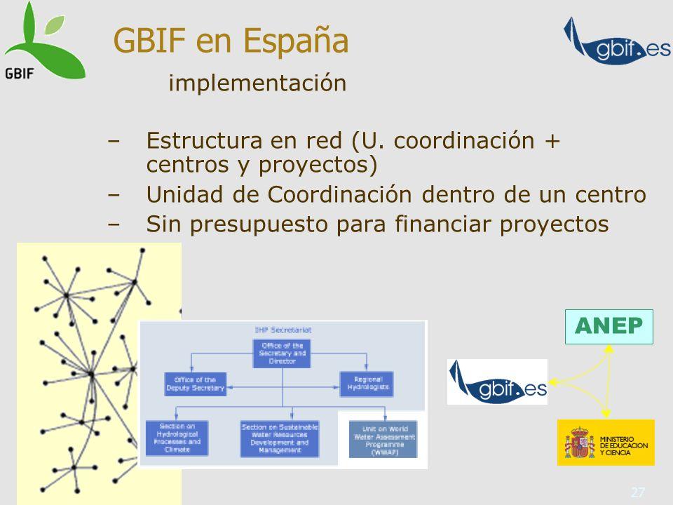 27 –Estructura en red (U. coordinación + centros y proyectos) –Unidad de Coordinación dentro de un centro –Sin presupuesto para financiar proyectos im