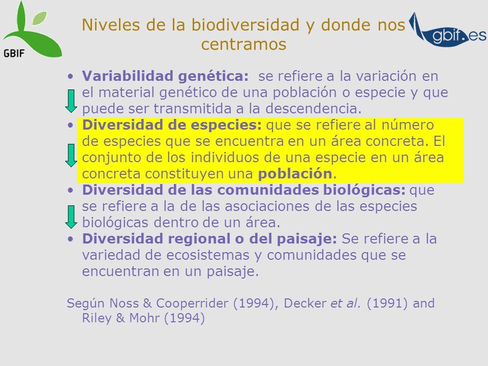 Variabilidad genética: se refiere a la variación en el material genético de una población o especie y que puede ser transmitida a la descendencia. Div