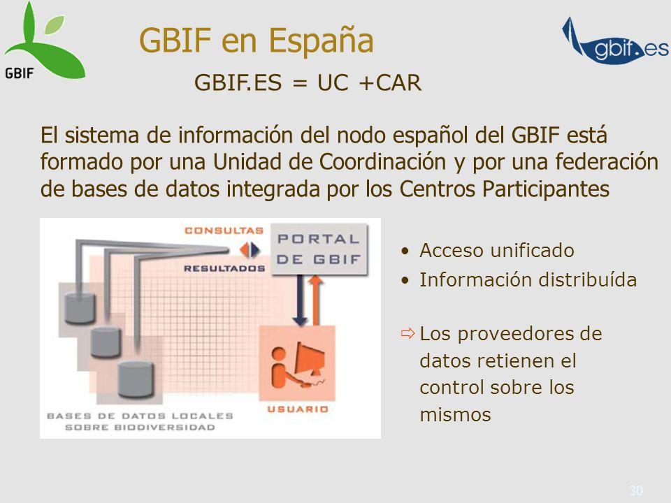 30 El sistema de información del nodo español del GBIF está formado por una Unidad de Coordinación y por una federación de bases de datos integrada po