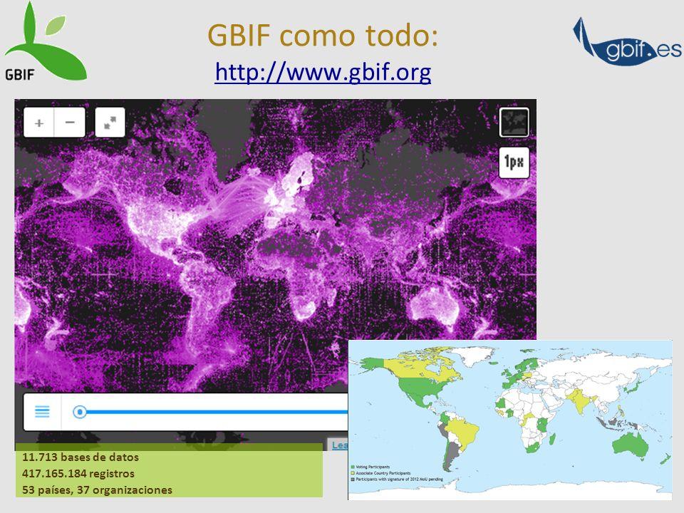 GBIF como todo: http://www.gbif.org http://www.gbif.org 11.713 bases de datos 417.165.184 registros 53 países, 37 organizaciones
