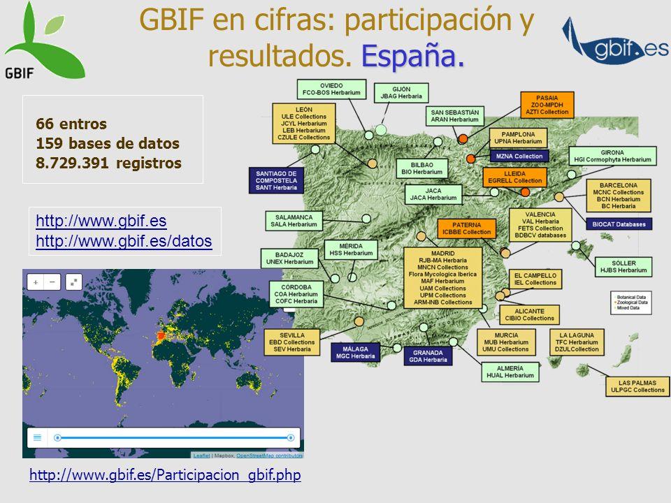 66 entros 159 bases de datos 8.729.391 registros http://www.gbif.es/Participacion_gbif.php España. GBIF en cifras: participación y resultados. España.