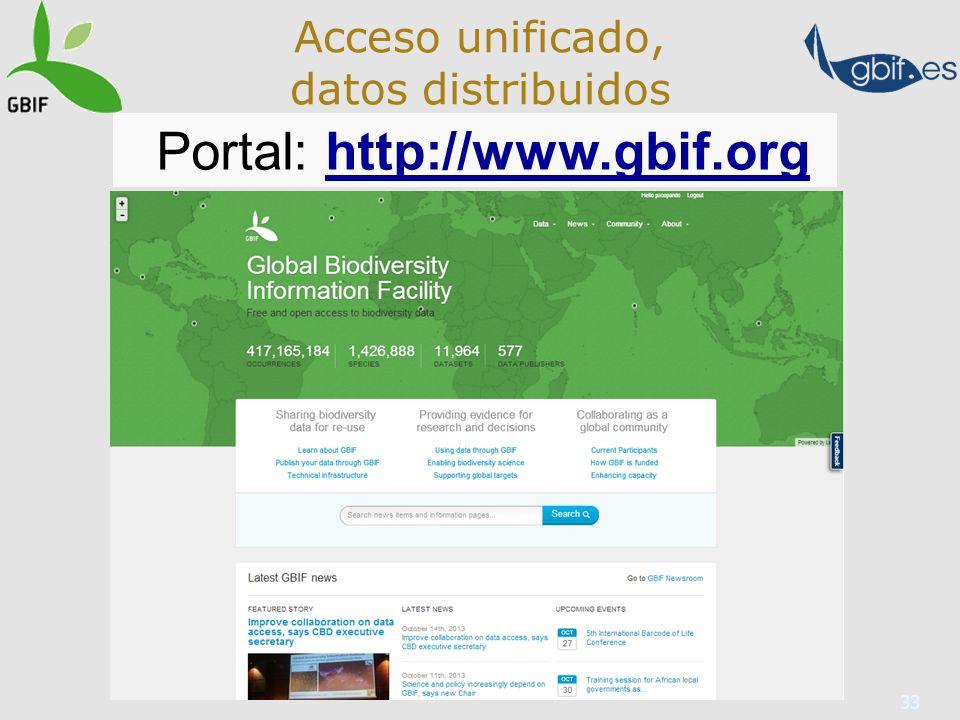 33 Portal: http://www.gbif.orghttp://www.gbif.org Acceso unificado, datos distribuidos
