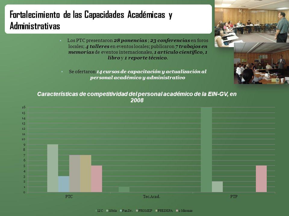 Los PTC presentaron 28 ponencias ; 23 conferencias en foros locales; 4 talleres en eventos locales; publicaron 7 trabajos en memorias de eventos inter