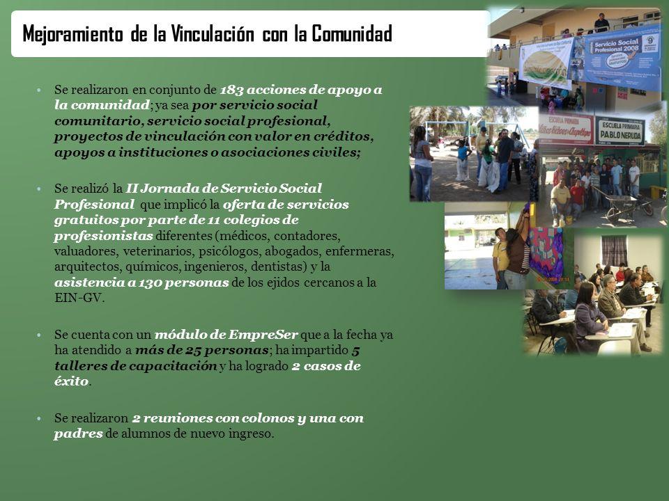Se realizaron en conjunto de 183 acciones de apoyo a la comunidad; ya sea por servicio social comunitario, servicio social profesional, proyectos de v