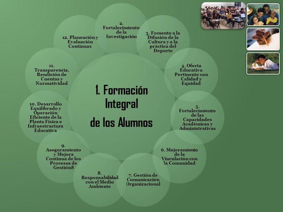 1. Formación Integral de los Alumnos 2. Fortalecimiento de la Investigación 3. Fomento a la Difusión de la Cultura y a la práctica del Deporte 4. Ofer