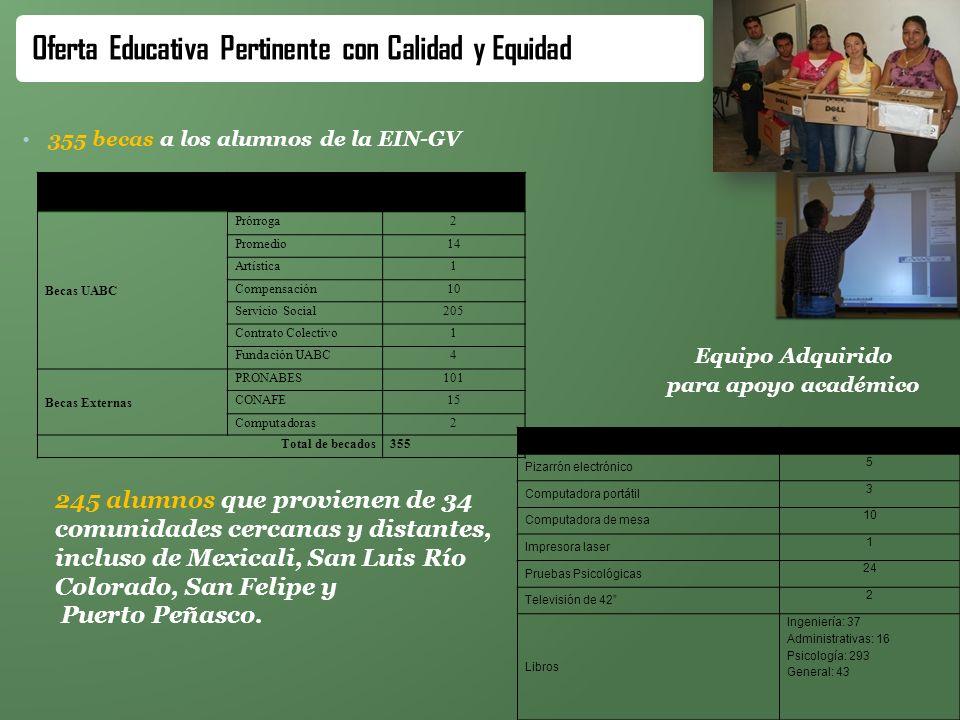 355 becas a los alumnos de la EIN-GV Oferta Educativa Pertinente con Calidad y Equidad Equipo/MaterialesCantidad Pizarrón electrónico 5 Computadora po